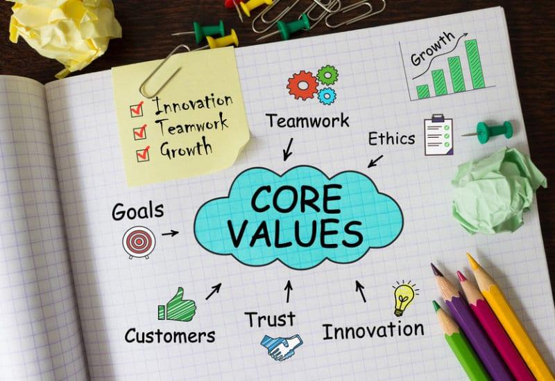 Freude am Business – Teil 2: Deine Marke und Mission
